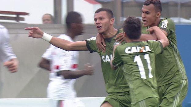 Brasileiro Sub-20: Gols de São Paulo 0 x 2 Coritiba