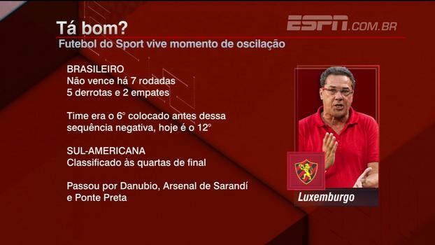Bate Bola Nordeste analisa motivos para a queda de rendimento do Sport