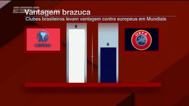 Rafa Oliveira diz que Grêmio tem chances de derrotar Real Madrid e prevê final com bom futebol: 'Melhor do que as últimas'