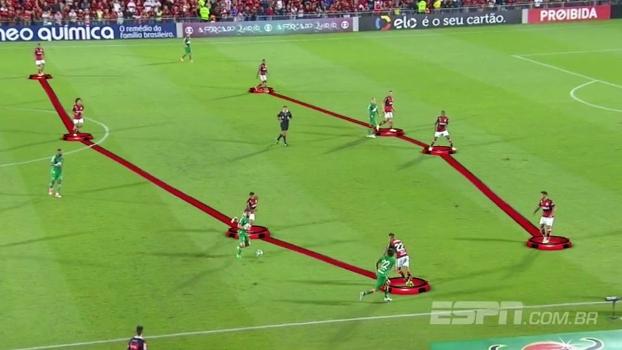 Velocidade e qualidade individual: Brasileirão ESPN analisa goleada do Fla sobre a Chape