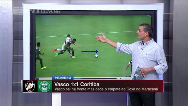 Pedidos de mão e pênalti, vacilo do árbitro e autor dos gols: Sálvio analisa os lances de Vasco x Coritiba