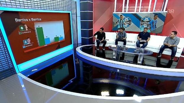 BB Debate analisa números das passagens de Barrios por Grêmio e Palmeiras