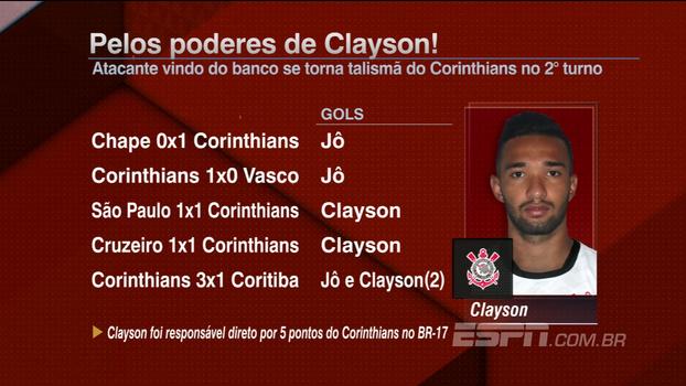 Nicola defende Clayson titular no lugar de Romero, mas avisa: 'Não é um fazedor de gols'