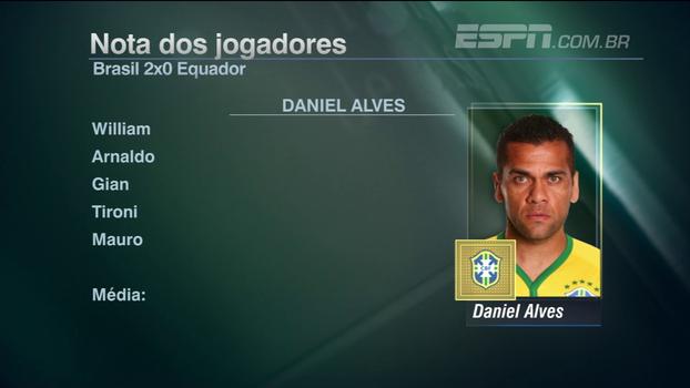 Veja as notas do 'Linha de Passe' para os jogadores de defesa da seleção brasileira
