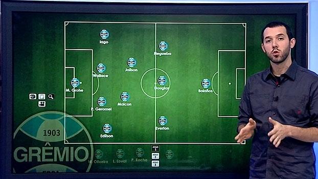 DataESPN: Hofman mostra como o time do Grêmio deverá atuar cheio de desfalques