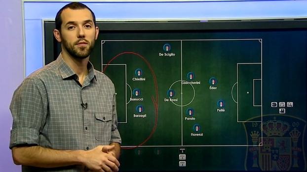 Hofman destaca Itália compacta e forte na marcação contra Espanha