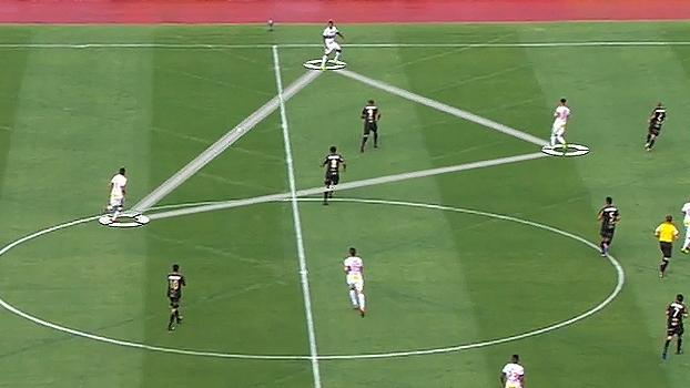 DataESPN: como o São Paulo trabalha a bola e reage rápido sem ela