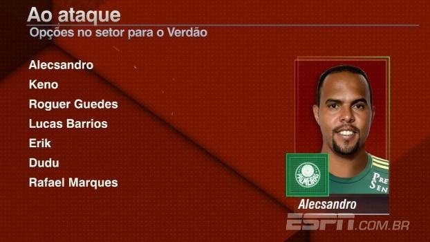 Cheio de atacantes? Veja a lista de opções do Palmeiras, que ainda sonha com mais duas contratações