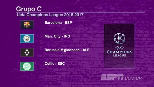 Barcelona e City sobram no grupo C, Bayern e Atlético de Madri no grupo D; Kfouri e Mauro analisam