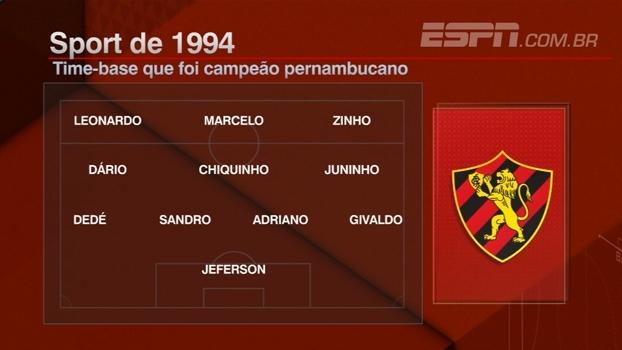 Sport de 94 foi campeão pernambucano e bateu o São Paulo de Telê; BB Nordeste relembra
