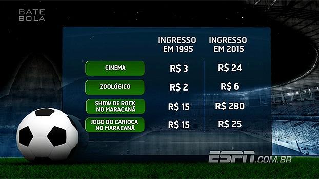 Para melhorar média de público, Carioca está 'em promoção' e custa menos do que na década de 90