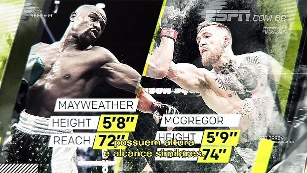 Quem teria vantagem na luta entre Mayweather e McGregor? Sport Science desvenda esse mistério