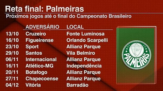 27a3b7eb8c Reta final  veja os próximos jogos do Palmeiras no Brasileiro - ESPN