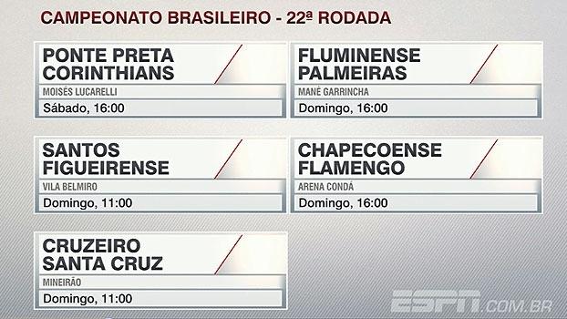 Veja os palpites do Antero Greco para a rodada do Brasileiro