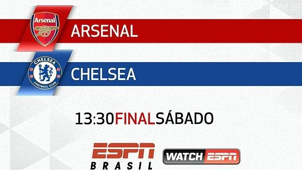 Final da Copa da Inglaterra na ESPN Brasil e WatchESPN! Arsenal x Chelsea, neste sábado, às 13:30h