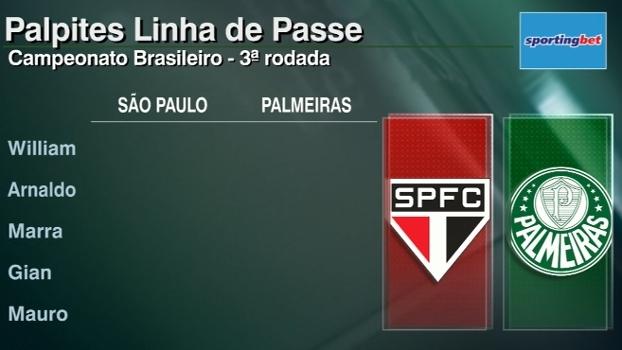 Assista aos palpites do 'Linha de Passe' para os jogos da 3ª rodada do Brasileiro