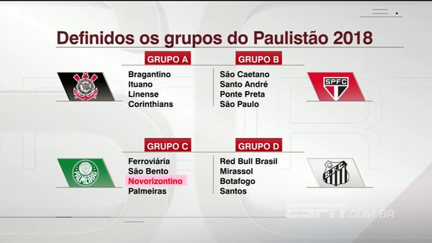 Novos técnicos, planejamento e futuro de destaques: Zé Renato traz tudo sobre o sorteio do Paulistão 2018