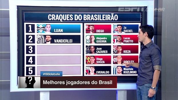 Com Luan e Jô, comentaristas do BB Debate elegem os craques do Brasileirão
