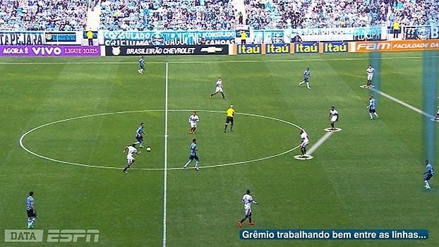 DataESPN: Bertozzi destaca como o Grêmio encontrou espaços na defesa do São Paulo