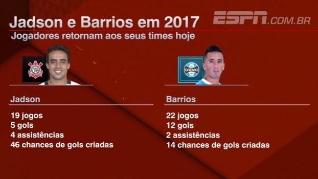 Jadson x Barrios, qual retorno é mais importante?