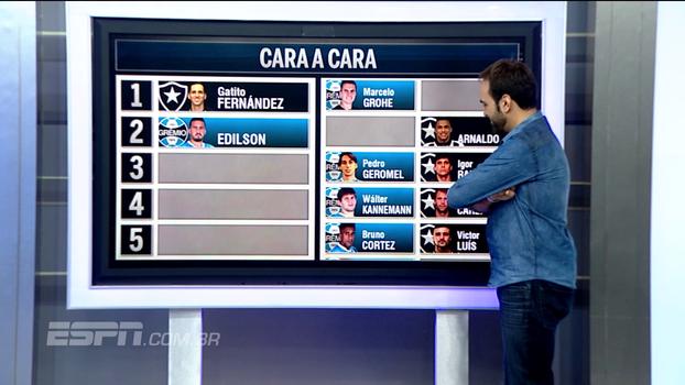 Qual equipe é melhor? Hofman, Marra e Zé Elias escalam time ideal com atletas de Botafogo e Grêmio