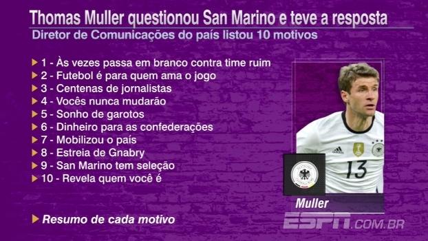 Müller questiona seleção fraca de San Marino e leva resposta fantástica de diretor do país