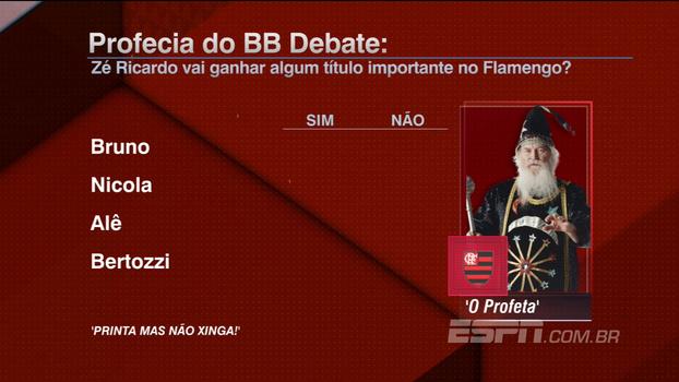 São Paulo cai? Zé Ricardo campeão? Borja vinga? Corinthians despenca? Veja as profecias do BB Debate