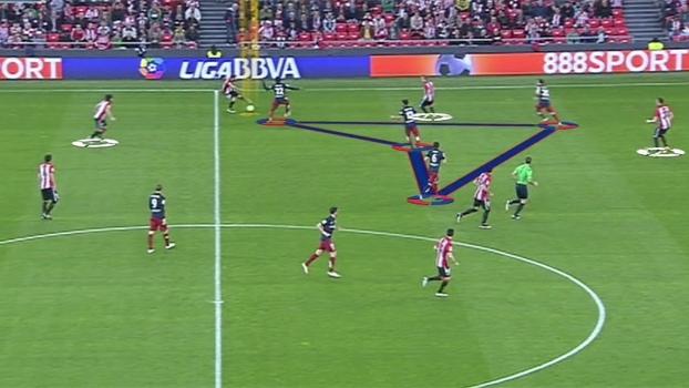 Por que o Atlético de Madri de Simeone não deixa ninguém jogar?