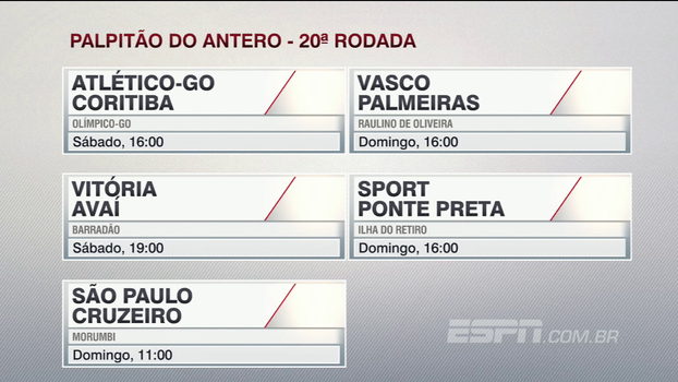 Assista ao 'palpitão' do Antero Greco para a 20ª rodada do Campeonato Brasileiro