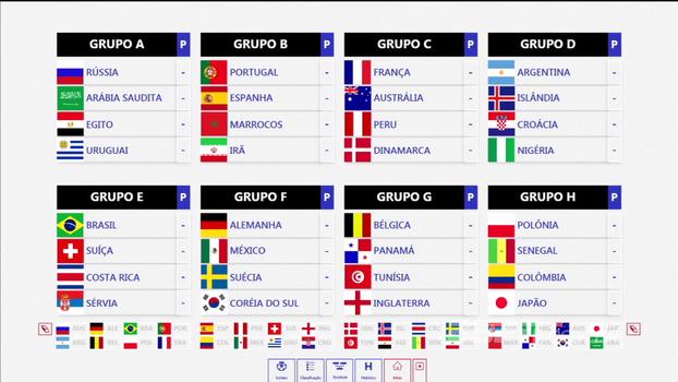 Sem grupo da morte, Bertozzi vê o da Argentina como o 'mais chatinho'; veja como ficaram os grupos da Copa