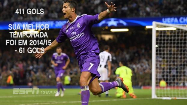 818cf46916 Veja números de Cristiano Ronaldo com a camisa do Real Madrid - ESPN