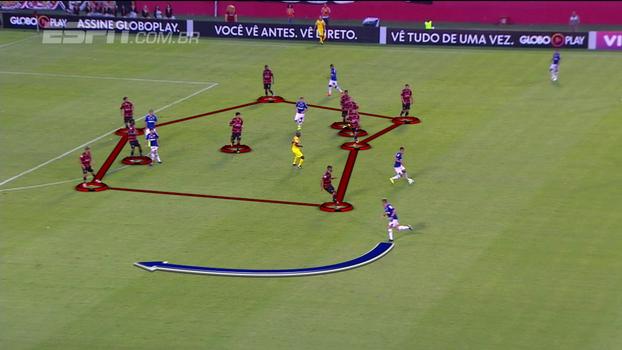 Posicionamento do Vitória e movimentação do Cruzeiro: Rafa Oliveira analisa embate no Barradão
