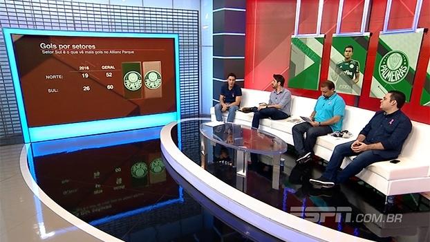 Gol Norte ou Sul? Bate Bola mostra de qual lado do estádio o Palmeiras faz mais gols