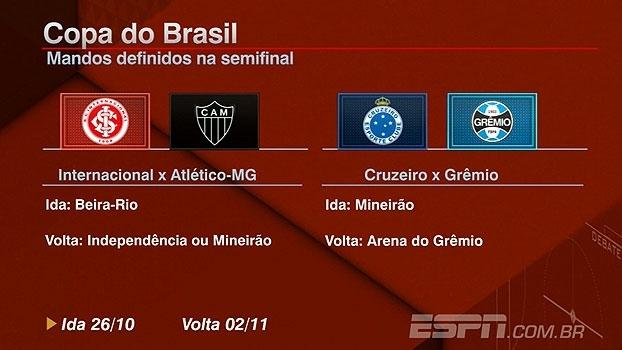 Veja como ficam os mandos de jogos das semifinais da Copa do Brasil