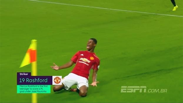 Gol no último minuto do Manchester United é o momento da rodada da Premier League