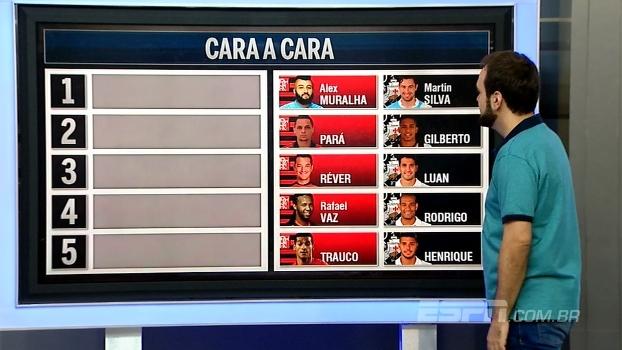 Bate Bola escala time ideal só com prováveis titulares do clássico Flamengo x Vasco