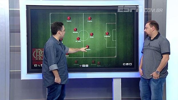 Será que chega? Dupla BB escala Flamengo com Everton Ribeiro e Conca