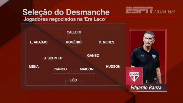 Ganso, Neres, Luiz Araújo...veja a 'seleção do desmanche' na 'Era Leco' do São Paulo