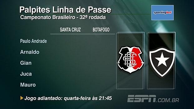 'Linha de Passe' dá palpites para o jogo entre Santa Cruz x Botafogo