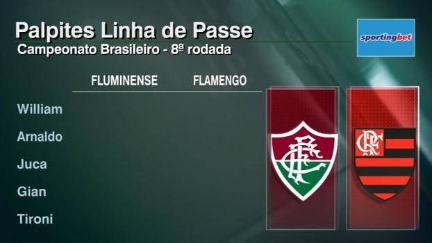 Assista aos palpites para a 8ª rodada do Campeonato Brasileiro
