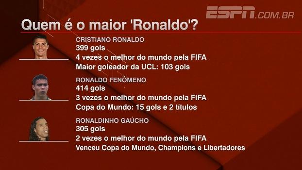 Qual Ronaldo você prefere? BB Debate fala sobre os craques do ataque