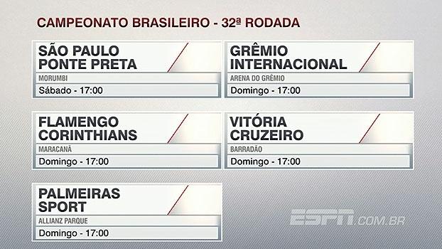 Veja o 'palpitão' de Antero Greco para a rodada do Brasileiro