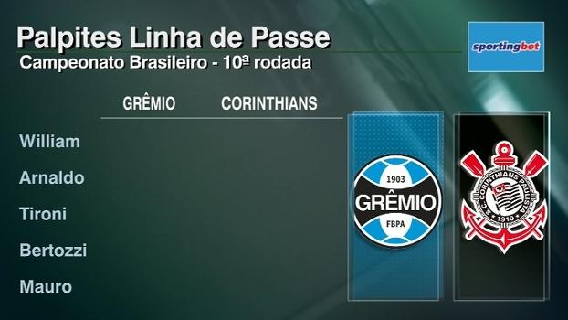 Assista aos palpites do 'Linha de Passe' para a 10ª rodada do Campeonato Brasileiro