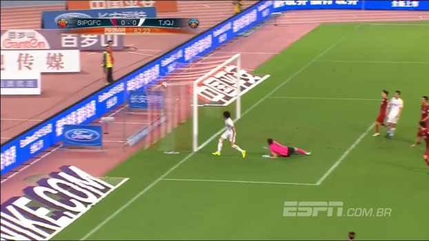 Pato perde gol no fim e não evita empate por 0 a 0 com time de Hulk