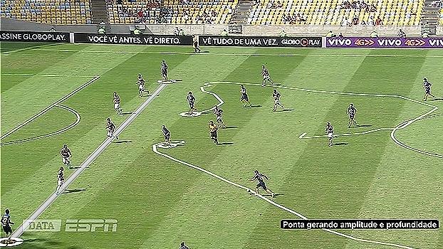 DataESPN: O ataque do Santos; como jogam os pontas e laterais da equipe de Dorival