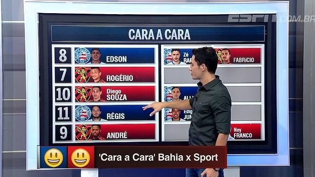 Cara a cara: BB Debate analisa e elege equipe ideal de Bahia e Sport antes de final