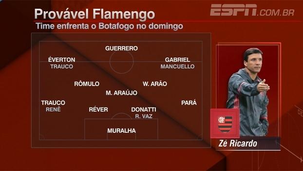 BB Debate analisa possível escalação do Flamengo contra o Botafogo