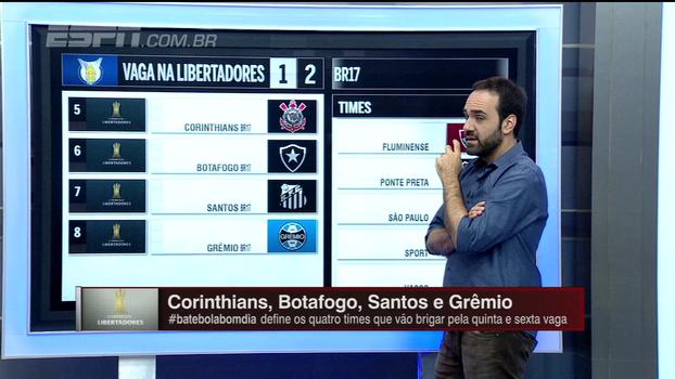 Acertaram tudo? Compare previsões do Bate Bola Bom dia para as vagas na Libertadores com a realidade