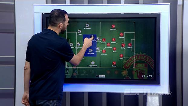 No campinho, Hofman mostra como os meio campistas foram decisivos em Chelsea x United e questiona Conte