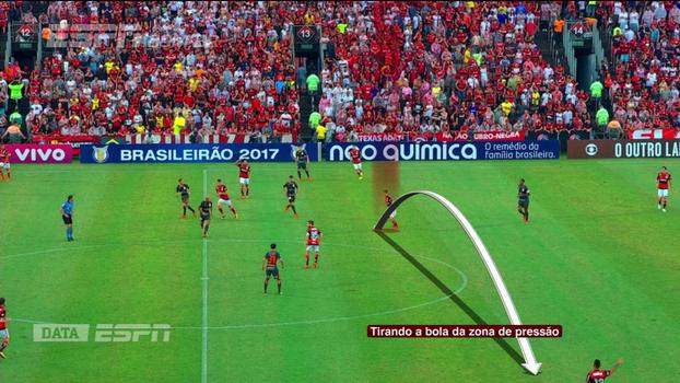 DataESPN destaca importância de Cuéllar na criação de jogadas do Flamengo